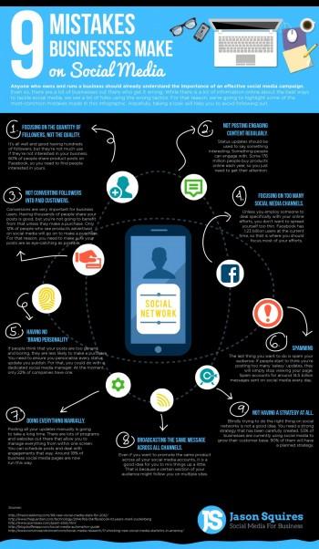9-Mistakes-Business-Make-on-Social-Media